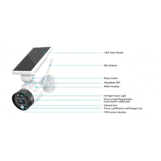 Wireless IP Solar Panel Cloud Security WIFI Camera