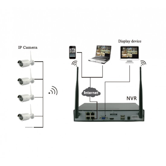 Outdoor Wireless Security Camera Flood Light LED Smart Live Stream