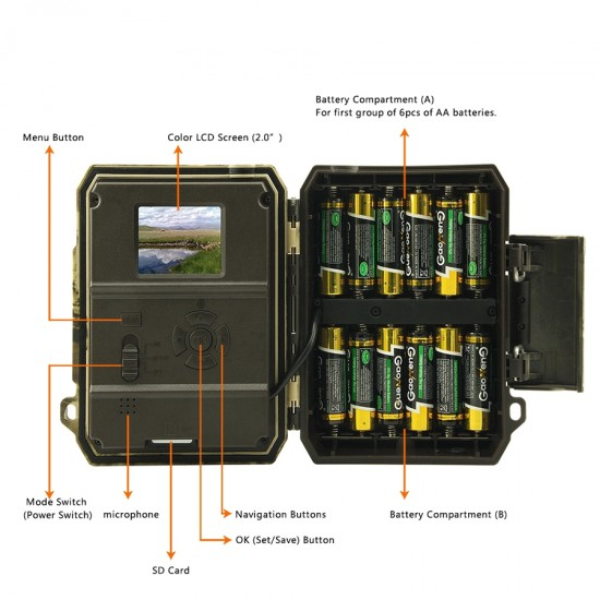 4G Trail Camera Outdoor Gaming Trap